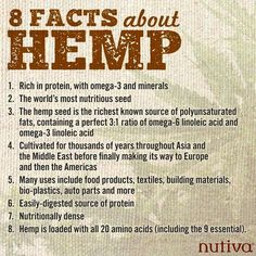 Buy hemp based CBD Oils, CBD Tinctures, and CBD Oral Drops, including flavored and unflavored oils. Shop the highest quality hemp oil, THC Free and independent lab tested. Hemp Recipe, Sport Nutrition, Endocannabinoid System, Cbd Hemp Oil, Oil Benefits, Health Benefits, Hemp Seeds, Science, Medical Marijuana