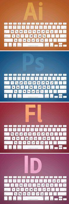 Adobe program keyboard shortcuts - in a graphical layout. Illustrator, Photoshop, Indesign, Flash.