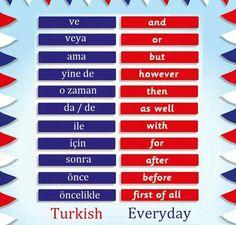 Conjunctions in Türkçe