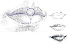 Start the lips with an outline, which will be similar to a heart with extensions on the side for the corners of the mouth. The inner line is deep and shaded darker. Practice drawing the lips and looking at models and drawing their lips. Read more: http://www.ehow.com/how_4896014_draw-faces-beginners.html#ixzz2qBoP0veB