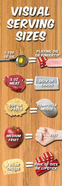 When you don't have measuring tools handy, its helpful to have some visual comparisons for food serving sizes.