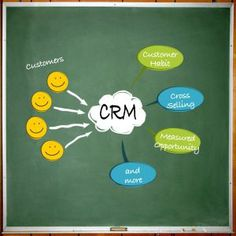 Before you shop for CRM software, you must consider the objectives of your business. You must think about how you want to interact with your customers. this website will show you how use it to your maximum benefits.