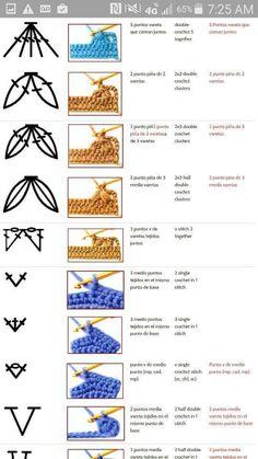 Puntadas de tejido