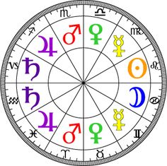 What You Need to Know about Sidereal Astrology
