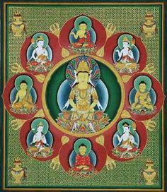 Five Dhyani Buddhas - Wikipedia, the free encyclopedia