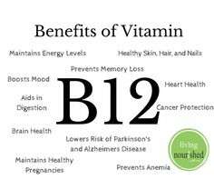 Did you know that vitamin can only be obtained from eating animal sources of protein (meat fish eggs dairy). Currently adults are recommended to consume micrograms of daily therefore one portion a day is enough and more! Matcha Benefits, Lemon Benefits, Coconut Health Benefits, Arthritis Hands, Arthritis Remedies, Health Remedies, Natural Cure For Arthritis, Natural Cures, Natural Health