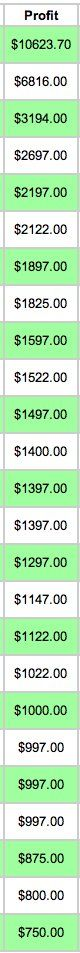 The top 25 earnings made just today alone!! CRAZY!! GET IN NOW!!! http://www.jblainemarketing.com
