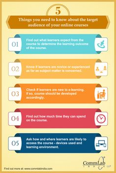 Learner Analysis - 5 Things You Need to Do [Infographic]