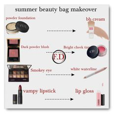 """""""summer beauty bag makeover"""" by qroxp ❤ liked on Polyvore featuring beauty, NARS Cosmetics, Bare Escentuals, Maybelline, Yves Saint Laurent, Christian Dior, By Terry, Jane Iredale, Lipstick Queen and MAC Cosmetics"""