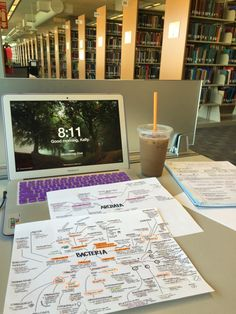 eatsleepstudy-studyblr: It's the morning of the final and I'm in the library for one last review.