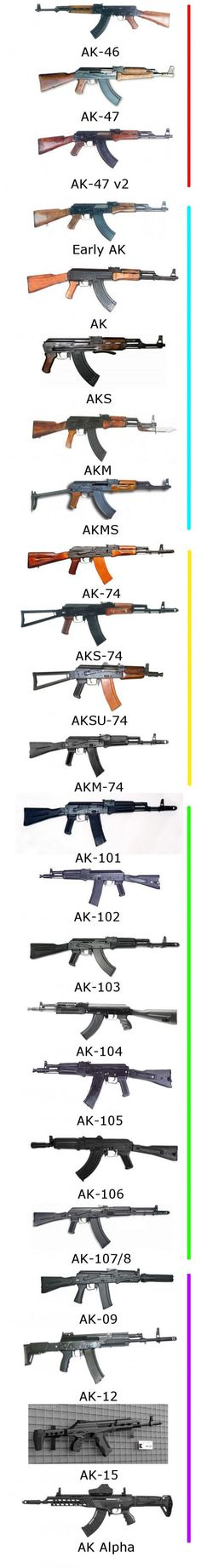 "Not only ""AK-47"" ;):"