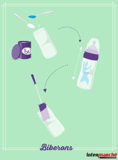 #Astuce : nettoyer efficacement un biberon. 1) Verser une cuillère à soupe de gros sel à l'intérieur du biberon.2) Verser une cuillère à soupe d'eau bien chaude.3) Secouer.4) Passer le goupillon !