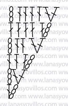 Video Tutorial Tejer el número de piezas que se indican en el esquema Esquema de cada pieza Rombo entero
