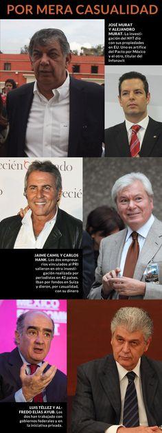 Investigan fortunas en Suiza y EU, y dan con mexicanos: Hank, Camil, Téllez, Elías, Murat…