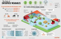 MedGizmo - Will Enterprise Wearables Be Accepted in Business?