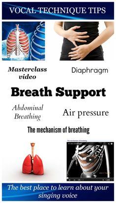 Pin-VTT-Breath support