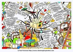 Find out how to de-clutter your life using this artistic mind map created by Paul Foreman. The mind map breaks down how to unclutter your life and mind. Mind Map Art, Mind Maps, Kreative Mindmap, Formation Management, Declutter Your Life, Free Mind, Drawing Tips, Book Drawing, Decluttering