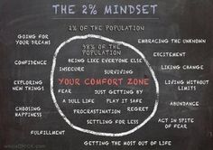 Get out of your comfort zone and work on your #leadership and #innovation!