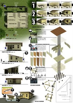 RUMAH SENANG (PRESENTATION BOARD) [architecture | 3d visualizer] EPIC COMPETITION status : architectural competition 1st runner up -in collaboration with megamind design studio. proposed a house for orang asli in peninsular malaysia, based on client needs (epic)
