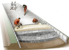 Story of the World: 28B  . Making a dessert road !