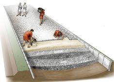 Roman Roads Empire Builders