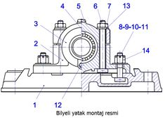 Meslek Resim | Yüksek Makine Mühendisi Hamit Arslan Mechanical Engineering Design, Cad Drawing, Technical Drawing, Autocad, Krishna, Drawings, Explosions, Drawing Techniques, Printing Press