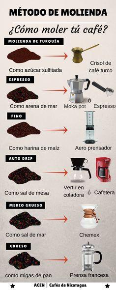 Método de Molienda del Café Coffee Lab, My Coffee Shop, Coffee Bar Home, Coffee Carts, Coffee Barista, I Love Coffee, Starbucks Coffee, Coffee Drinks, Best Coffee