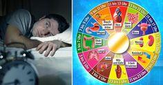 Es ist nicht unnormal nachts aufzuwachen, so lange es ein natürliches Aufwachen ist. Aber was bedeutet es, wenn dujede Nacht zur gleichen Zeit wach wirst und dich nicht ganz wohl fühlst? Es gibt da etwas, das man die chinesische Körper- oder auch Organuhr nennt, und das könnte die Erklärung dafür liefern, was in deinem Körper …