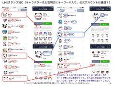 LINE自作スタンプSEO:アプリ内でキーワード検索の最適化 http://yokotashurin.com/sns/line-stamp-seo.html