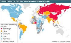 Human Trafficking: Origins of slaves and their destinations