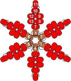 Image result for beaded christmas ornaments