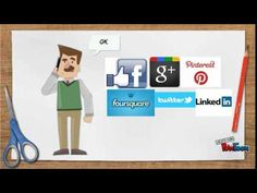 GESTION DE REDES SOCIALES MARKETING EN REDES SOCIALES