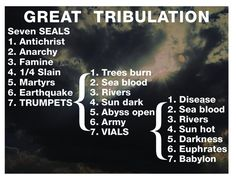 Signs Of The Tribulation | Tribulation Conflicts :: GREAT TRIBULATION JUDGMENTS picture by ...