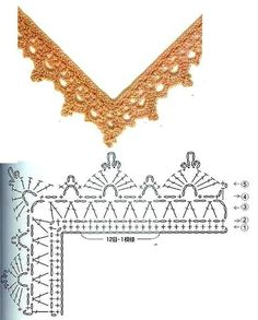 If you looking for a great border for either your crochet or knitting project, check this interesting pattern out. When you see the tutorial you will see that you will use both the knitting needle and crochet hook to work on the the wavy border. Crochet Boarders, Crochet Edging Patterns, Crochet Lace Edging, Crochet Motifs, Crochet Diagram, Crochet Chart, Love Crochet, Irish Crochet, Beautiful Crochet