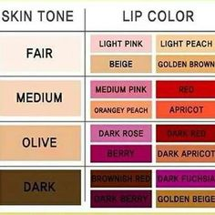 Lip color for your skin