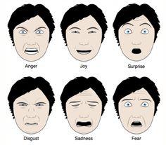 Cum the six basic facial expression