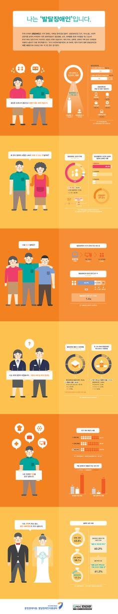 발달장애인에 대한 일상생활 도움 절실, 보호자 지원 함께 이루어져야 [인포그래픽] #disabled   #Infographic ⓒ 비주얼다이브 무단 복사·전재·재배포