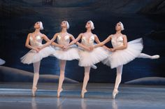 Ballet Bulletin: Body Facing And Directions