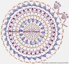 Znalezione obrazy dla zapytania mandalas tejidos al crochet patrones Crochet Mandala Pattern, Crochet Doily Patterns, Crochet Diagram, Crochet Squares, Crochet Chart, Crochet Doilies, Crochet Stitches, Granny Squares, Crochet Diy