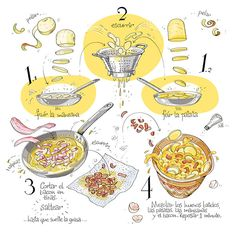 A book project started in the autumn of 2010 together with chef Juan Pozuelo and LID Editorial (our publisher) and published happily in may of A cookbook made of drawings instead of photographs, fun for kids and for grown-up and most of all - easy. Recipe Book Design, Cookbook Design, Kids Cookbook, Cookbook Recipes, Cooking Recipes, Recipe Graphic, Cartoon Cookie, Recipe Drawing, Old Fashioned Recipes