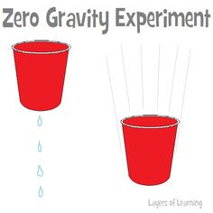 Is There Zero Gravity in Space is part of Space Science Experiments - Is there zero gravity in space Here's a little experiment that shows you why there is gravity, but how astronauts float anyway Gravity Experiments, Gravity Science, Science Experiments Kids, Science For Kids, Science Projects, Science Fair, Space Projects, Stem Science, Physical Science