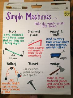 Simple Machines Anchor Chart - Repinned by Chesapeake College Adult Ed. We offer free classes on the Eastern Shore of MD to help you earn your GED - H.S. Diploma or Learn English (ESL). www.Chesapeake.edu