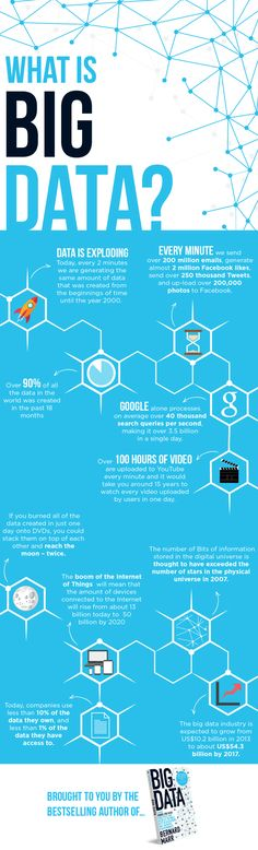 What is #bigdata - #Infographics by Bernard Marr - Data Science Central