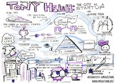 sketchnoting panel discussions - Google Search