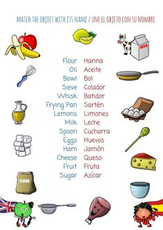 Original Bilingual Cookbook for English and Spanish Learners