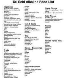 Dr Sebi Food List Pdf - Happy Living