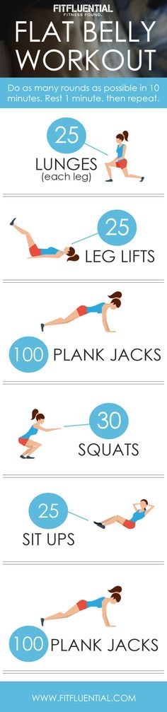 Looking for flat, toned and tight abs? The best workout for a flat stomach might surprise you!