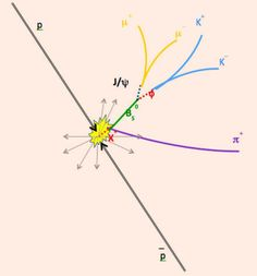 Physicists Discover New Tetraquark Particle: X(5568) | Amazing Science | Scoop.it