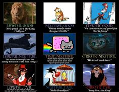 it's all fun and games memes | Good, Evil and Cats: Alignment Charts as a Writing Warmup Exercise