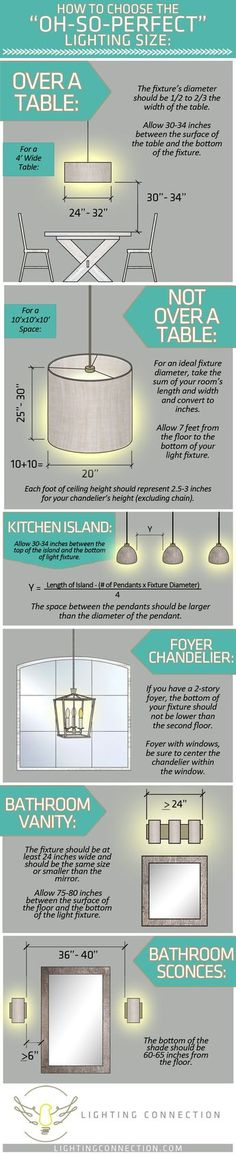 GOOD TO KNOW - how to pick the perfect size light. Chandelier size guide. http://lightingconnection.com